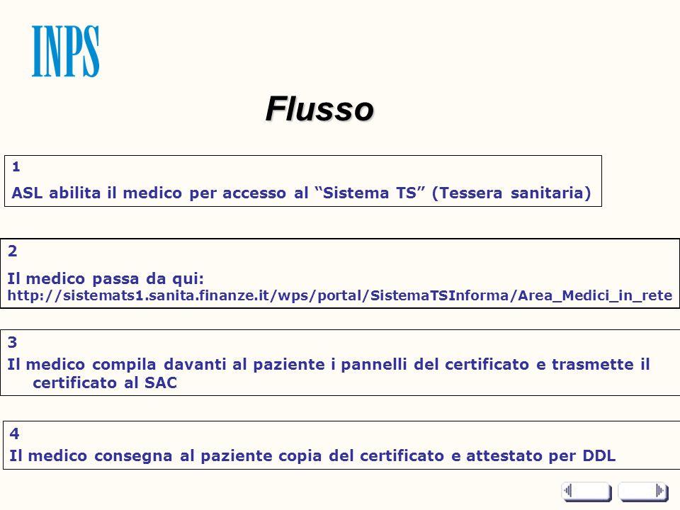 Flusso 3 Il medico compila davanti al paziente i pannelli del certificato e trasmette il certificato al SAC 2 Il medico passa da qui: http://sistemats