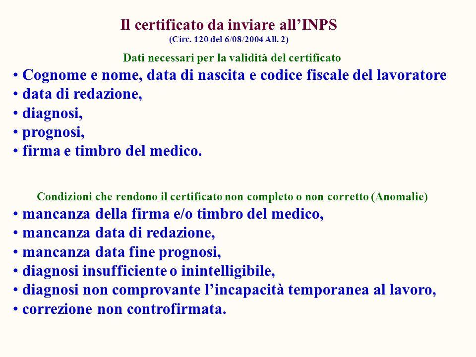 Dati necessari per la validità del certificato Cognome e nome, data di nascita e codice fiscale del lavoratore data di redazione, diagnosi, prognosi,