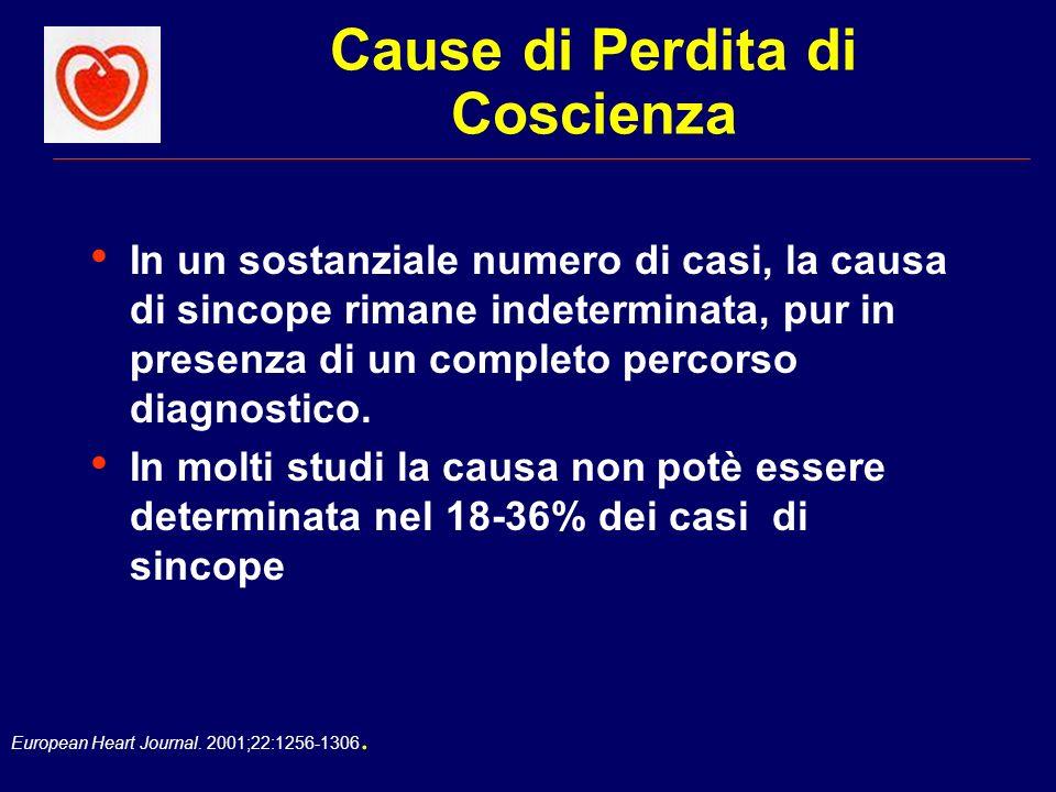 European Heart Journal. 2001;22:1256-1306. Cause di Perdita di Coscienza In un sostanziale numero di casi, la causa di sincope rimane indeterminata, p