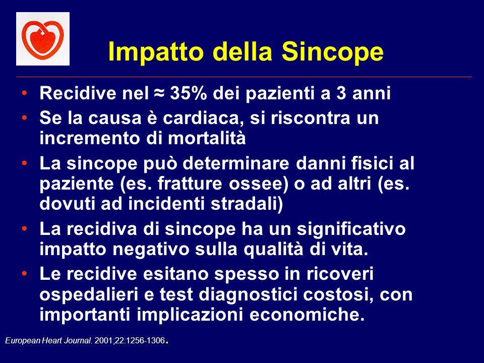 European Heart Journal. 2001;22:1256-1306. Impatto della Sincope Recidive nel 35% dei pazienti a 3 anni Se la causa è cardiaca, si riscontra un increm