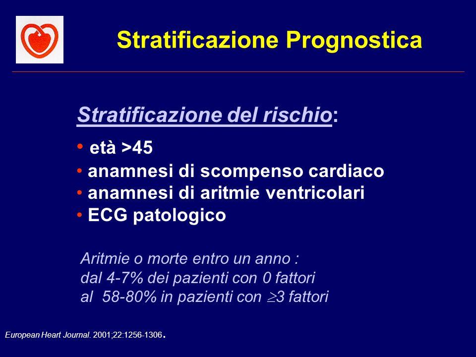 European Heart Journal. 2001;22:1256-1306. Stratificazione Prognostica Stratificazione del rischio: età >45 anamnesi di scompenso cardiaco anamnesi di