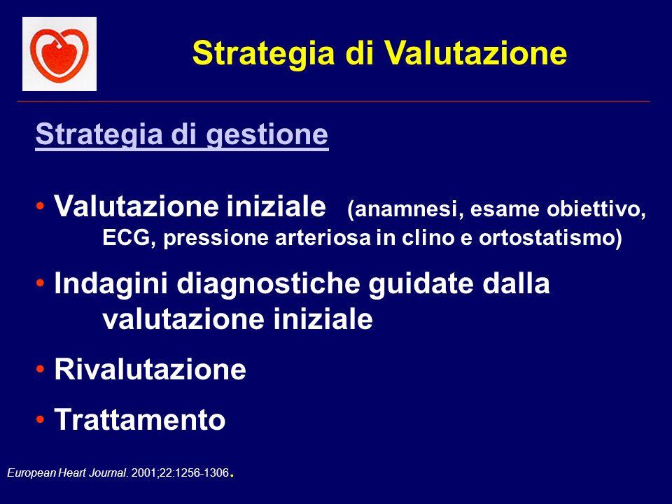 European Heart Journal. 2001;22:1256-1306. Strategia di Valutazione Strategia di gestione Valutazione iniziale (anamnesi, esame obiettivo, ECG, pressi