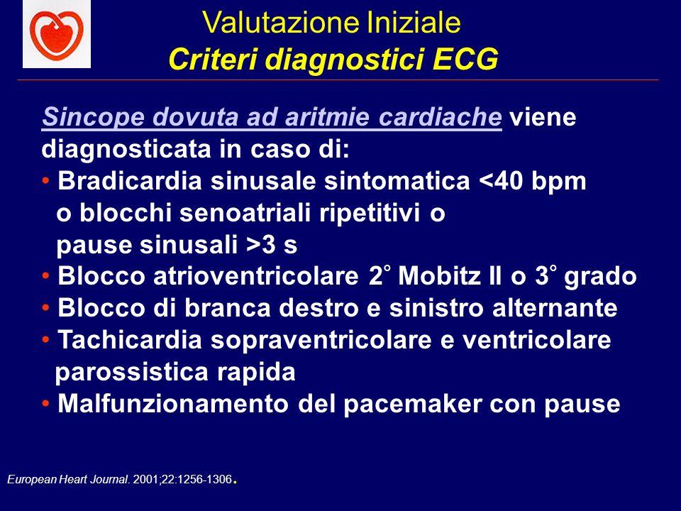 European Heart Journal. 2001;22:1256-1306. Valutazione Iniziale Criteri diagnostici ECG Sincope dovuta ad aritmie cardiache viene diagnosticata in cas