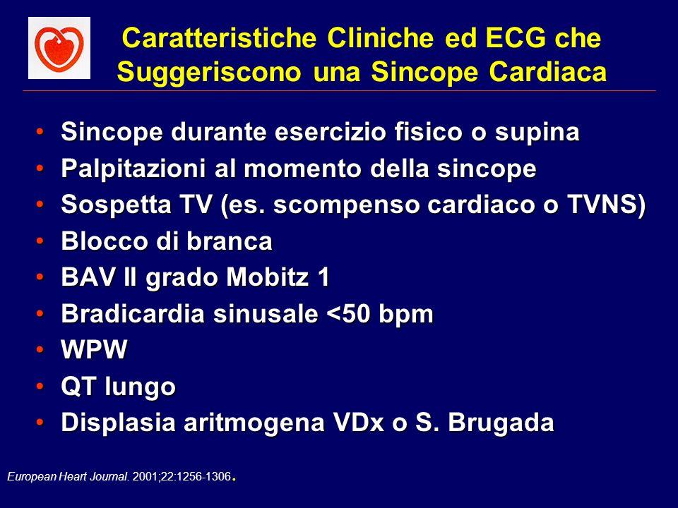 European Heart Journal. 2001;22:1256-1306. Caratteristiche Cliniche ed ECG che Suggeriscono una Sincope Cardiaca Sincope durante esercizio fisico o su