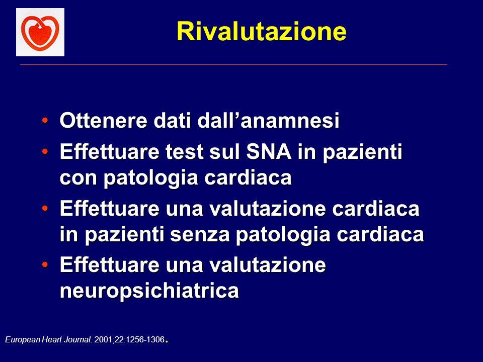 European Heart Journal. 2001;22:1256-1306. Rivalutazione Ottenere dati dallanamnesiOttenere dati dallanamnesi Effettuare test sul SNA in pazienti con