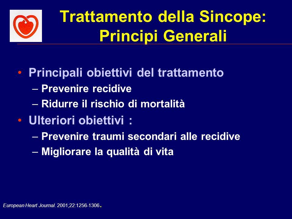 European Heart Journal. 2001;22:1256-1306. Trattamento della Sincope: Principi Generali Principali obiettivi del trattamento –Prevenire recidive –Ridu