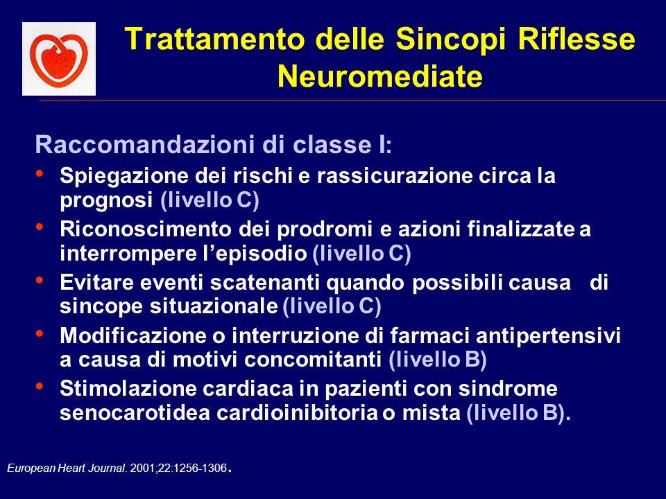 European Heart Journal. 2001;22:1256-1306. Trattamento delle Sincopi Riflesse Neuromediate Raccomandazioni di classe I : Spiegazione dei rischi e rass