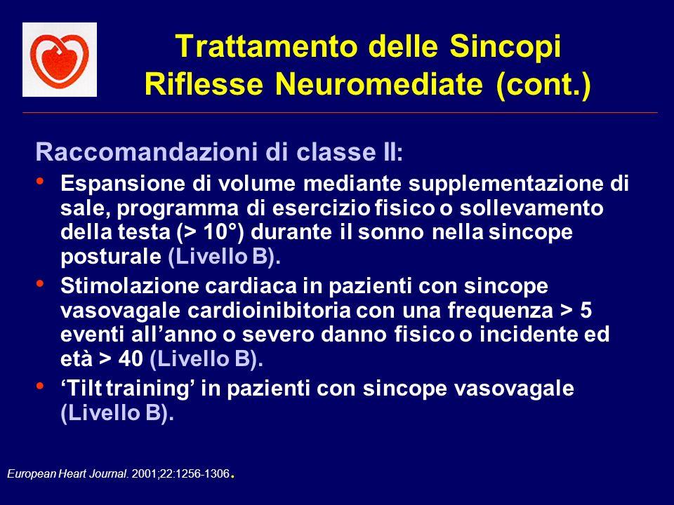 European Heart Journal. 2001;22:1256-1306. Trattamento delle Sincopi Riflesse Neuromediate (cont.) Raccomandazioni di classe II : Espansione di volume