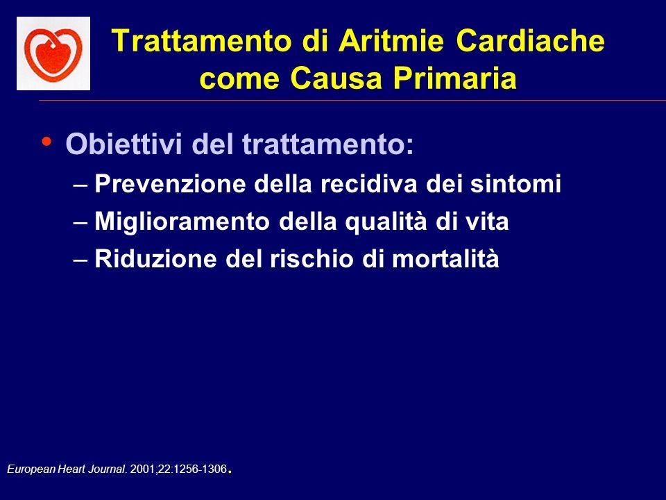 European Heart Journal. 2001;22:1256-1306. Trattamento di Aritmie Cardiache come Causa Primaria Obiettivi del trattamento: –Prevenzione della recidiva