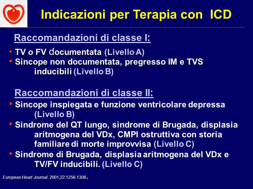 European Heart Journal. 2001;22:1256-1306. Indicazioni per Terapia con ICD Raccomandazioni di classe I : TV o FV d ocumentata (Livello A) TV o FV d oc