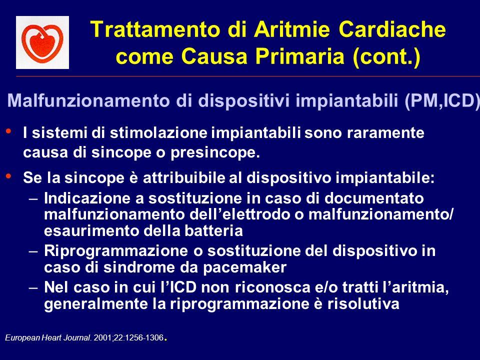 European Heart Journal. 2001;22:1256-1306. Trattamento di Aritmie Cardiache come Causa Primaria (cont.) I sistemi di stimolazione impiantabili sono ra