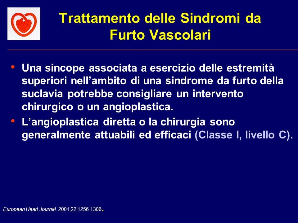 European Heart Journal. 2001;22:1256-1306. Trattamento delle Sindromi da Furto Vascolari Una sincope associata a esercizio delle estremità superiori n