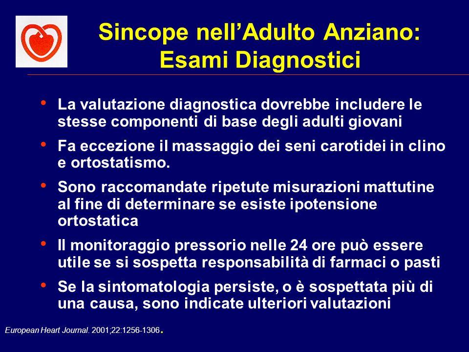 European Heart Journal. 2001;22:1256-1306. Sincope nellAdulto Anziano: Esami Diagnostici La valutazione diagnostica dovrebbe includere le stesse compo