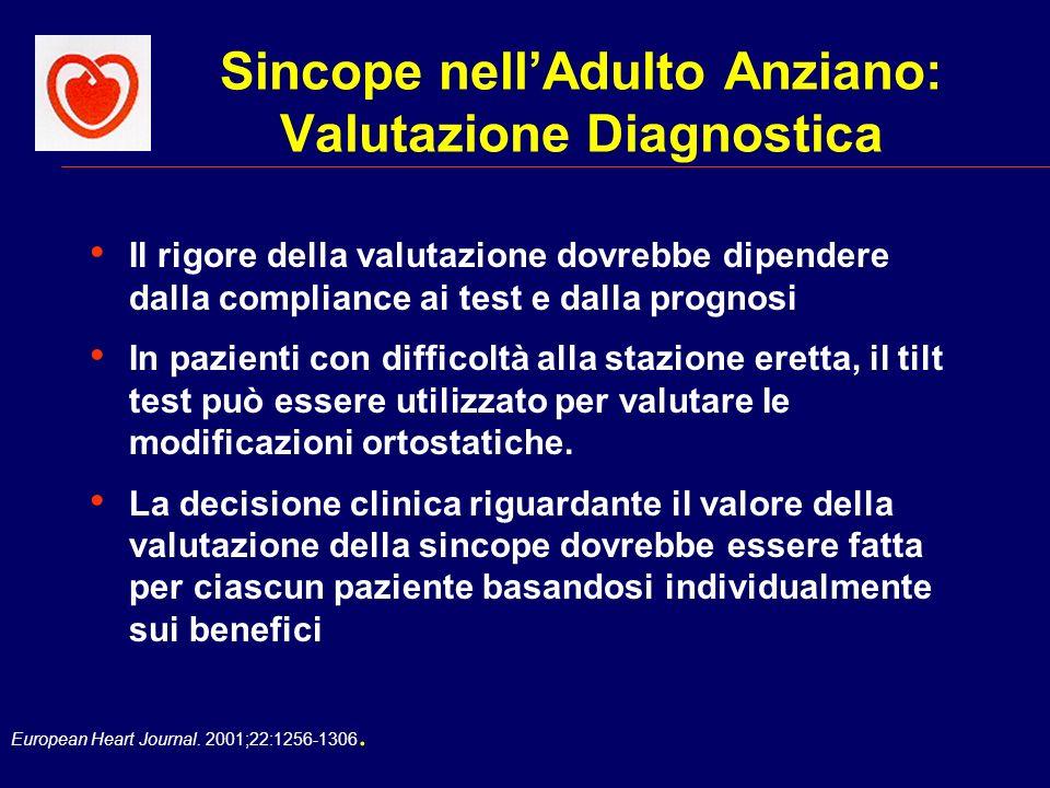 European Heart Journal. 2001;22:1256-1306. Sincope nellAdulto Anziano: Valutazione Diagnostica Il rigore della valutazione dovrebbe dipendere dalla co