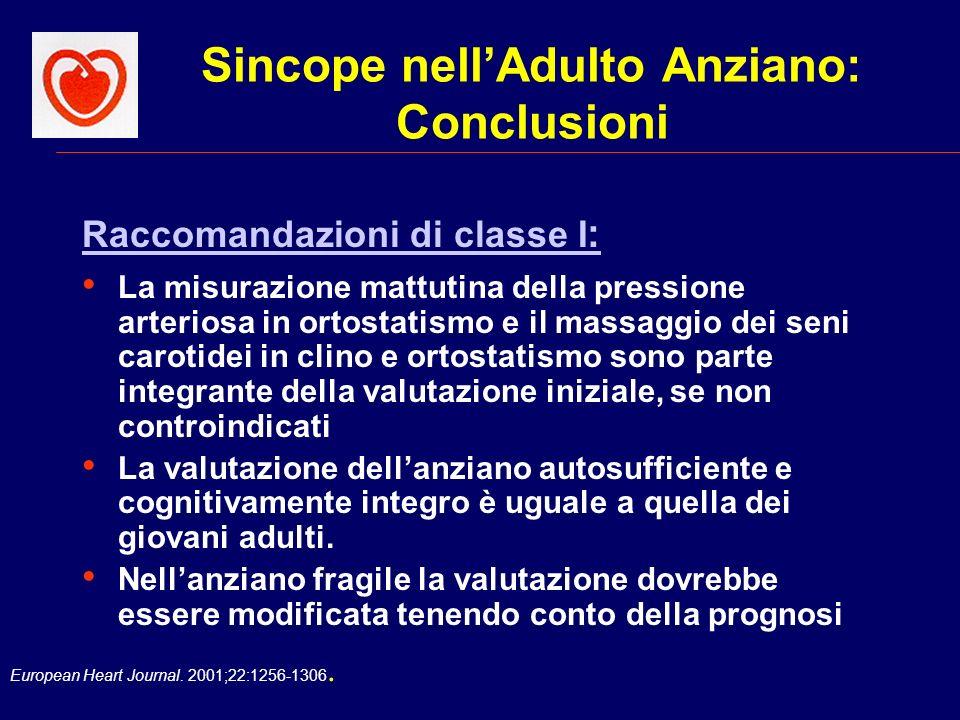 European Heart Journal. 2001;22:1256-1306. Sincope nellAdulto Anziano: Conclusioni Raccomandazioni di classe I : La misurazione mattutina della pressi