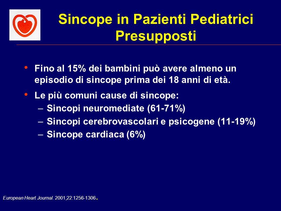 European Heart Journal. 2001;22:1256-1306. Sincope in Pazienti Pediatrici Presupposti Fino al 15% dei bambini può avere almeno un episodio di sincope