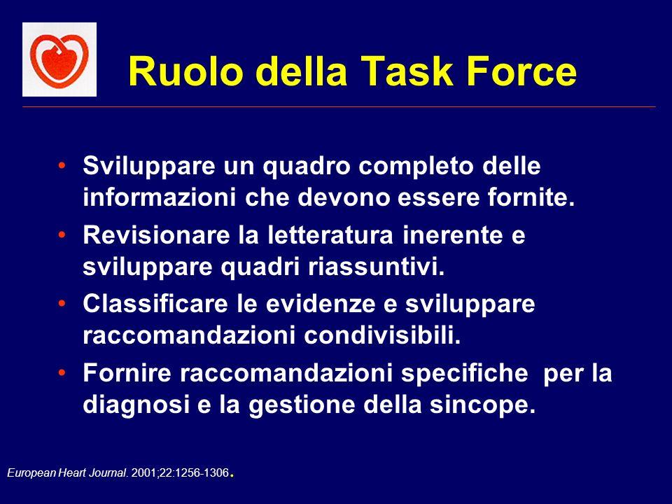 European Heart Journal. 2001;22:1256-1306. Ruolo della Task Force Sviluppare un quadro completo delle informazioni che devono essere fornite. Revision