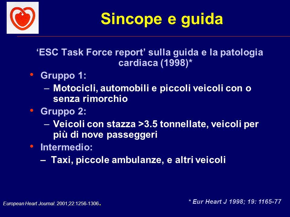 European Heart Journal. 2001;22:1256-1306. Sincope e guida ESC Task Force report sulla guida e la patologia cardiaca (1998)* Gruppo 1: –Motocicli, aut