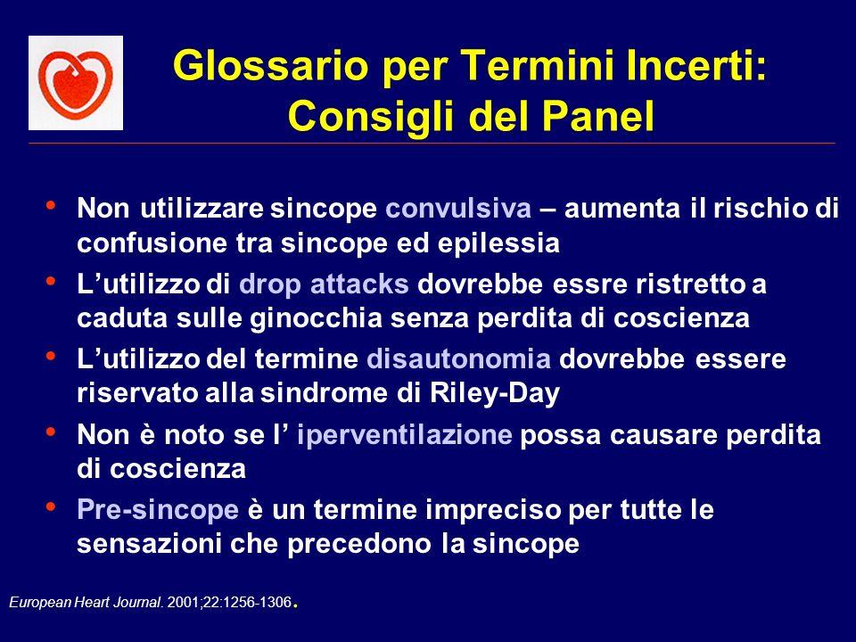 European Heart Journal. 2001;22:1256-1306. Glossario per Termini Incerti: Consigli del Panel Non utilizzare sincope convulsiva – aumenta il rischio di