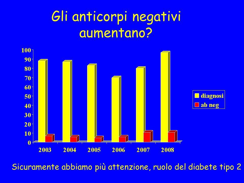 Gli anticorpi negativi aumentano? Sicuramente abbiamo più attenzione, ruolo del diabete tipo 2