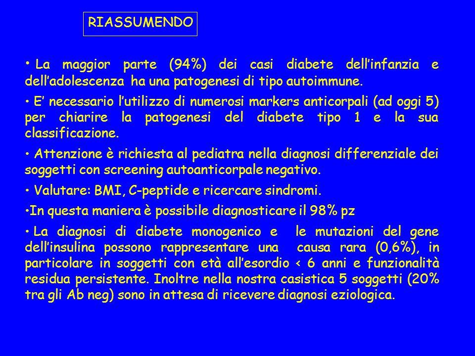 La maggior parte (94%) dei casi diabete dellinfanzia e delladolescenza ha una patogenesi di tipo autoimmune.
