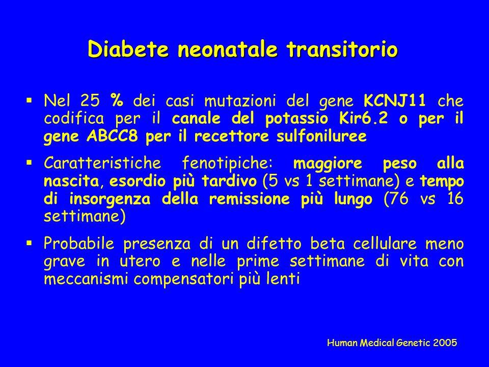 Diabete neonatale transitorio Nel 25 % dei casi mutazioni del gene KCNJ11 che codifica per il canale del potassio Kir6.2 o per il gene ABCC8 per il recettore sulfoniluree Caratteristiche fenotipiche: maggiore peso alla nascita, esordio più tardivo (5 vs 1 settimane) e tempo di insorgenza della remissione più lungo (76 vs 16 settimane) Probabile presenza di un difetto beta cellulare meno grave in utero e nelle prime settimane di vita con meccanismi compensatori più lenti Human Medical Genetic 2005