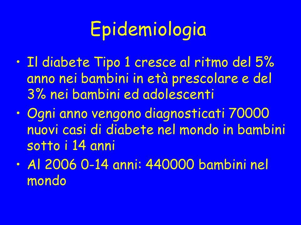 Epidemiologia Il diabete Tipo 1 cresce al ritmo del 5% anno nei bambini in età prescolare e del 3% nei bambini ed adolescenti Ogni anno vengono diagnosticati 70000 nuovi casi di diabete nel mondo in bambini sotto i 14 anni Al 2006 0-14 anni: 440000 bambini nel mondo