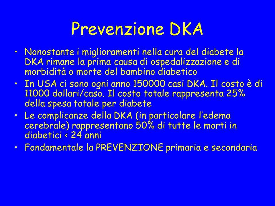 Prevenzione DKA Nonostante i miglioramenti nella cura del diabete la DKA rimane la prima causa di ospedalizzazione e di morbidità o morte del bambino diabetico In USA ci sono ogni anno 150000 casi DKA.