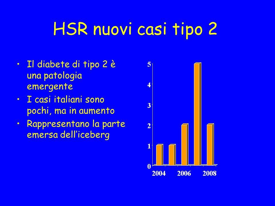 HSR nuovi casi tipo 2 Il diabete di tipo 2 è una patologia emergente I casi italiani sono pochi, ma in aumento Rappresentano la parte emersa delliceberg