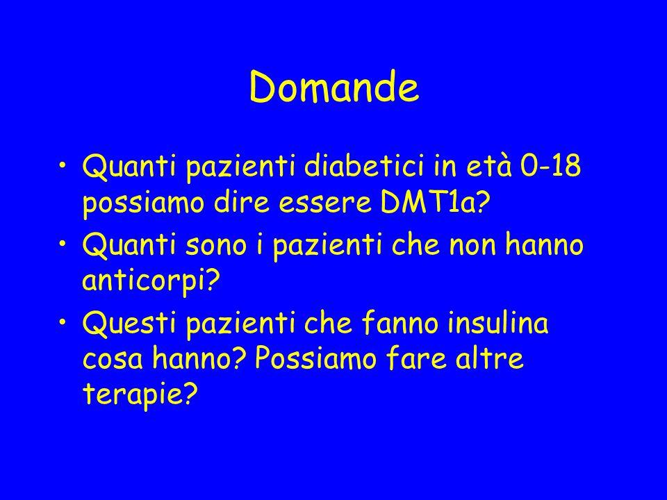 Domande Quanti pazienti diabetici in età 0-18 possiamo dire essere DMT1a.