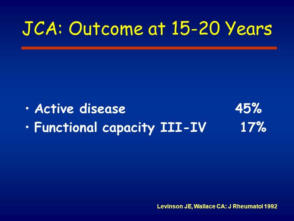 JCA: Outcome at 15-20 Years Active disease45% Functional capacity III-IV 17% Levinson JE, Wallace CA: J Rheumatol 1992
