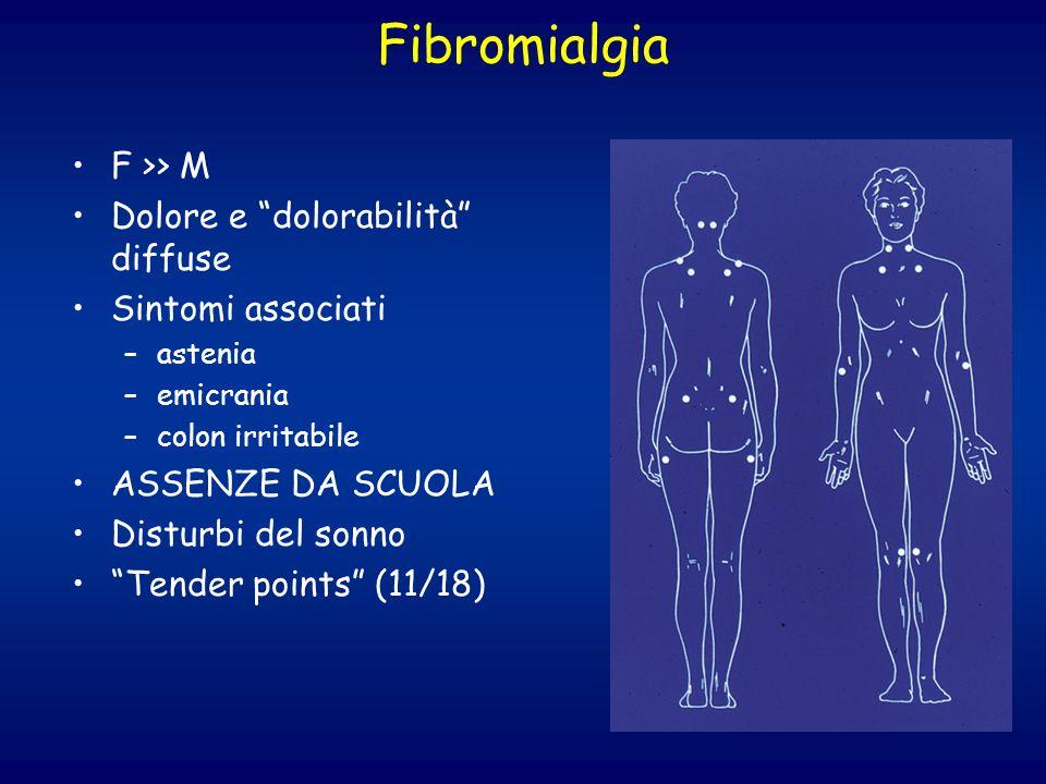 Fibromialgia F >> M Dolore e dolorabilità diffuse Sintomi associati –astenia –emicrania –colon irritabile ASSENZE DA SCUOLA Disturbi del sonno Tender