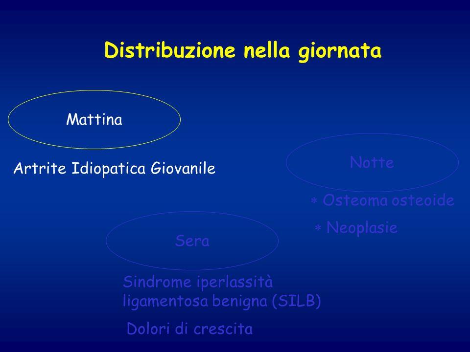Distribuzione nella giornata Sindrome iperlassità ligamentosa benigna (SILB) Dolori di crescita Osteoma osteoide Neoplasie Artrite Idiopatica Giovanil
