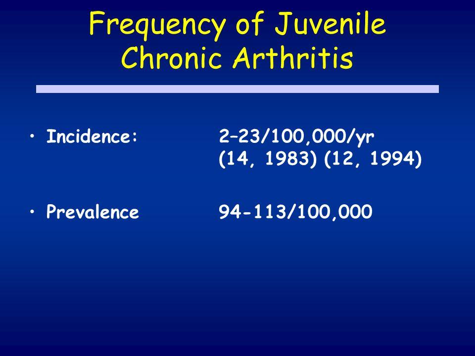 Types of Onset of JCA Polyarthritis Oligoarthritis Systemic Frequency30%60%10% No.