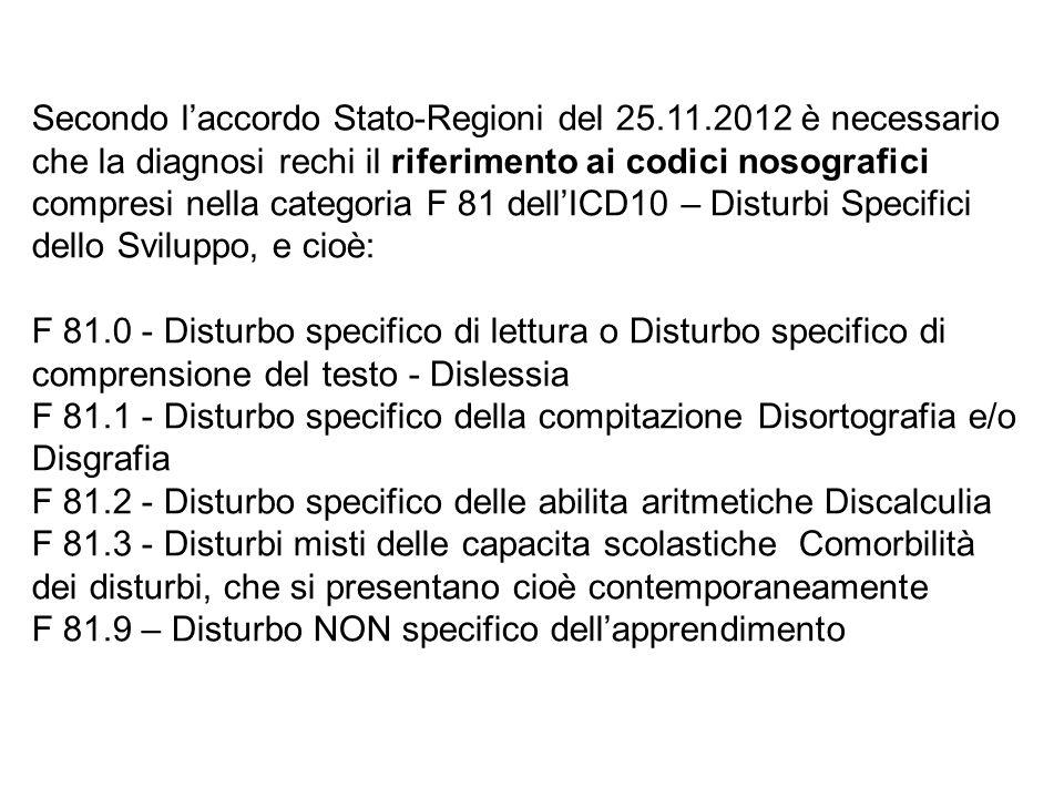 Secondo laccordo Stato-Regioni del 25.11.2012 è necessario che la diagnosi rechi il riferimento ai codici nosografici compresi nella categoria F 81 dellICD10 – Disturbi Specifici dello Sviluppo, e cioè: F 81.0 - Disturbo specifico di lettura o Disturbo specifico di comprensione del testo - Dislessia F 81.1 - Disturbo specifico della compitazione Disortografia e/o Disgrafia F 81.2 - Disturbo specifico delle abilita aritmetiche Discalculia F 81.3 - Disturbi misti delle capacita scolastiche Comorbilità dei disturbi, che si presentano cioè contemporaneamente F 81.9 – Disturbo NON specifico dellapprendimento