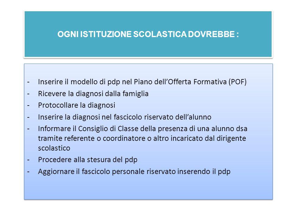 OGNI ISTITUZIONE SCOLASTICA DOVREBBE : -Inserire il modello di pdp nel Piano dellOfferta Formativa (POF) -Ricevere la diagnosi dalla famiglia -Protoco