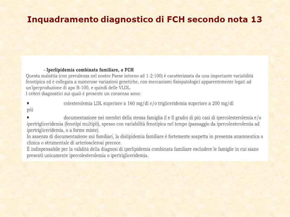 Inquadramento diagnostico di FCH secondo nota 13