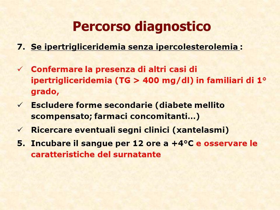 Percorso diagnostico 7.Se ipertrigliceridemia senza ipercolesterolemia : Confermare la presenza di altri casi di ipertrigliceridemia (TG > 400 mg/dl)