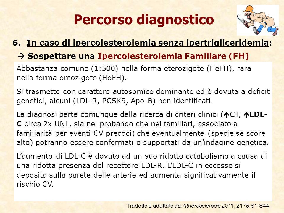 Percorso diagnostico 6.In caso di ipercolesterolemia senza ipertrigliceridemia: Sospettare una Ipercolesterolemia Familiare (FH) Abbastanza comune (1:500) nella forma eterozigote (HeFH), rara nella forma omozigote (HoFH).