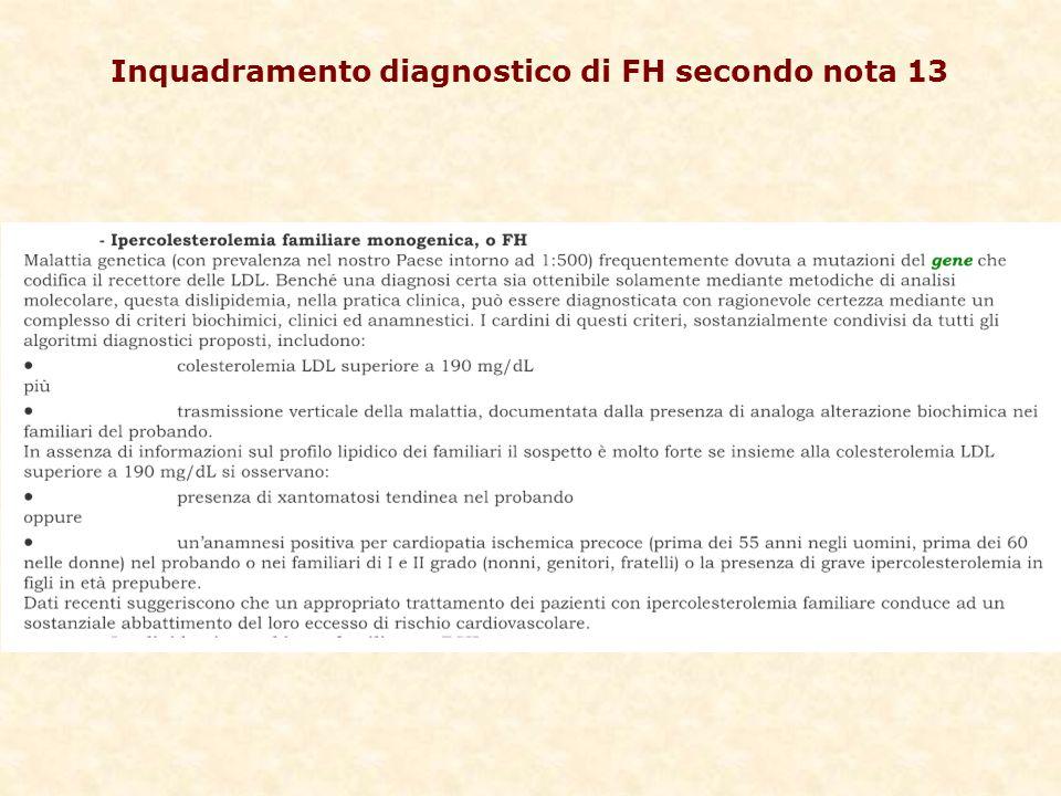 Inquadramento diagnostico di FH secondo nota 13