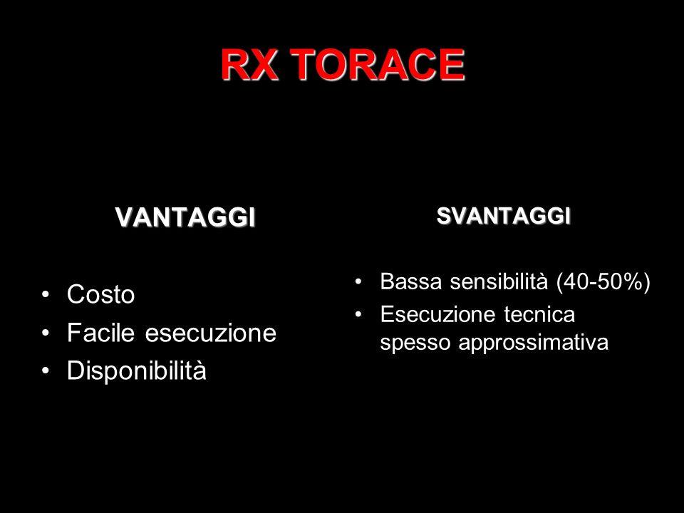 RX TORACE VANTAGGI Costo Facile esecuzione Disponibilità SVANTAGGI Bassa sensibilità (40-50%) Esecuzione tecnica spesso approssimativa RAPPRESENTA LIN