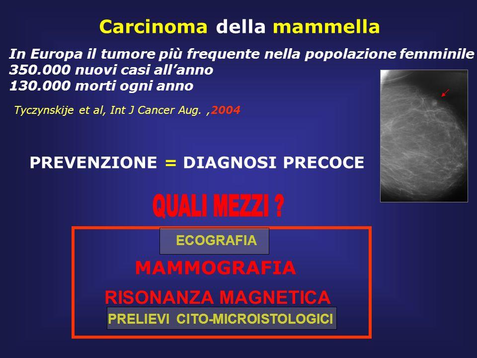 PREVENZIONE = DIAGNOSI PRECOCE MAMMOGRAFIA Carcinoma della mammella In Europa il tumore più frequente nella popolazione femminile 350.000 nuovi casi a