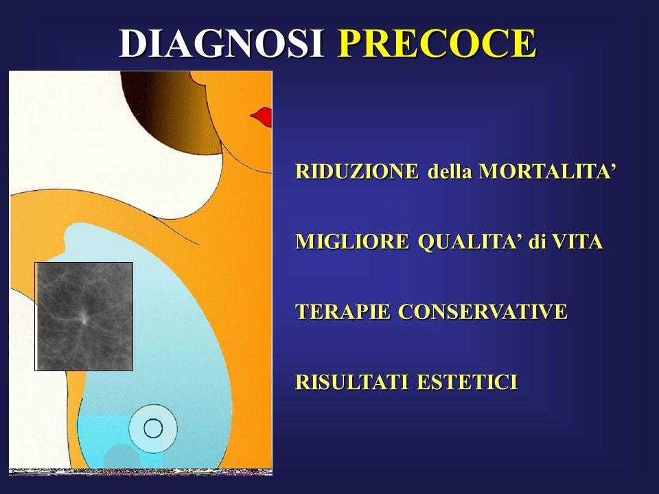 La Mammografia non sempre può escludere con certezza la presenza di neoplasia.