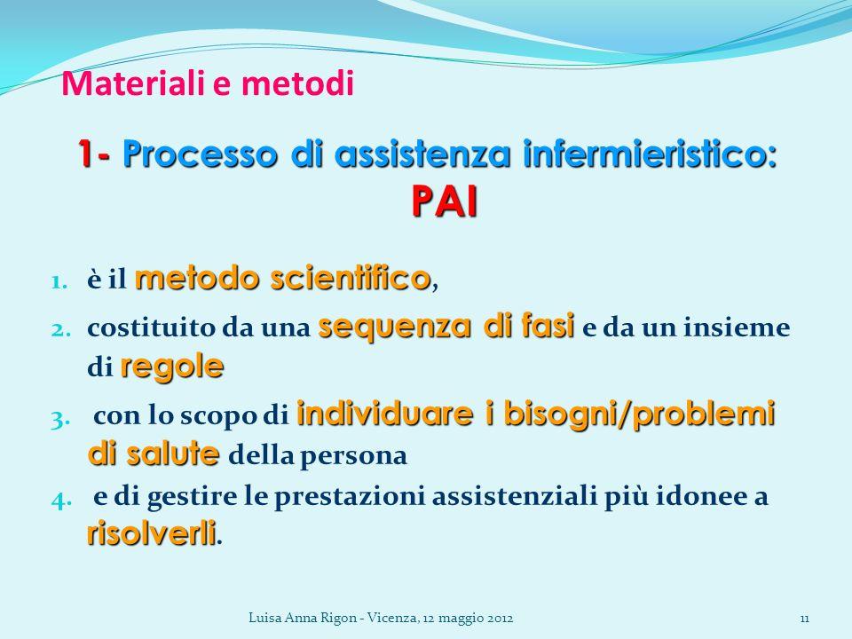 Luisa Anna Rigon - Vicenza, 12 maggio 201211 Materiali e metodi 1- Processo di assistenza infermieristico: PAI metodo scientifico 1.