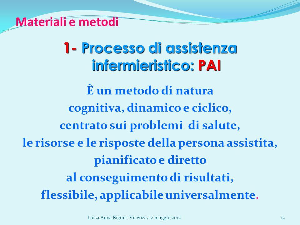 Luisa Anna Rigon - Vicenza, 12 maggio 201212 Materiali e metodi 1- Processo di assistenza infermieristico: PAI È un metodo di natura cognitiva, dinami