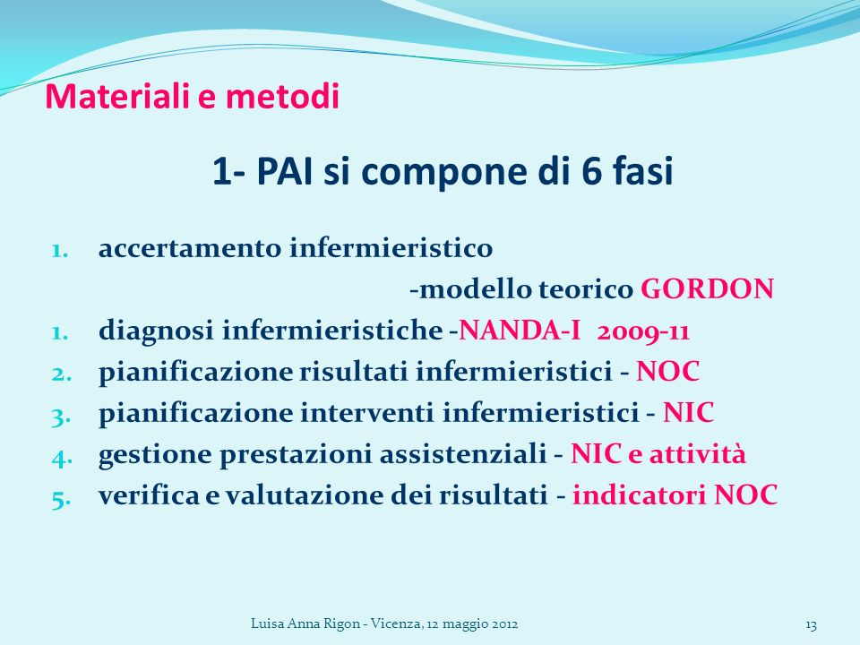 Luisa Anna Rigon - Vicenza, 12 maggio 201213 Materiali e metodi 1- PAI si compone di 6 fasi 1. accertamento infermieristico -modello teorico GORDON 1.
