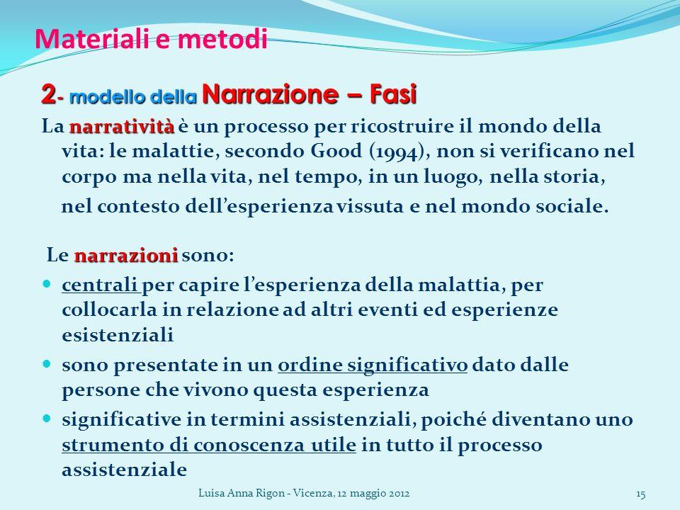 Luisa Anna Rigon - Vicenza, 12 maggio 201215 Materiali e metodi 2 - modello della Narrazione – Fasi narratività La narratività è un processo per ricos
