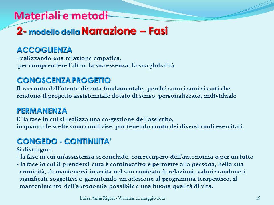 Luisa Anna Rigon - Vicenza, 12 maggio 201216 Materiali e metodi 2- modello della Narrazione – Fasi ACCOGLIENZA realizzando una relazione empatica, per