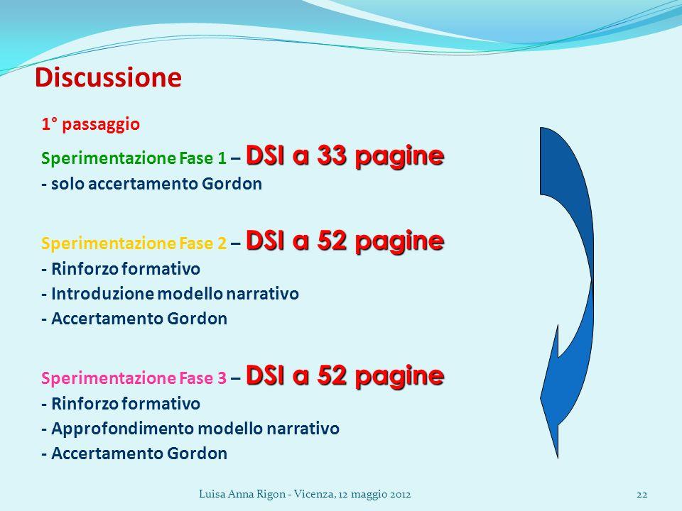 Luisa Anna Rigon - Vicenza, 12 maggio 201222 Discussione 1° passaggio DSI a 33 pagine Sperimentazione Fase 1 – DSI a 33 pagine - solo accertamento Gor