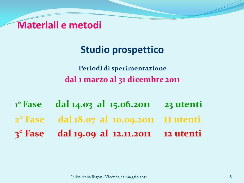 Luisa Anna Rigon - Vicenza, 12 maggio 20128 Materiali e metodi Studio prospettico Periodi di sperimentazione dal 1 marzo al 31 dicembre 2011 1° Fase d